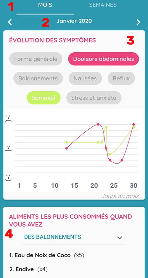 [App] Tutoriel traqueur
